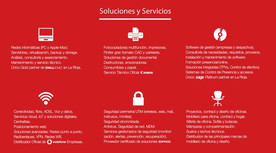 soluciones_servicios1