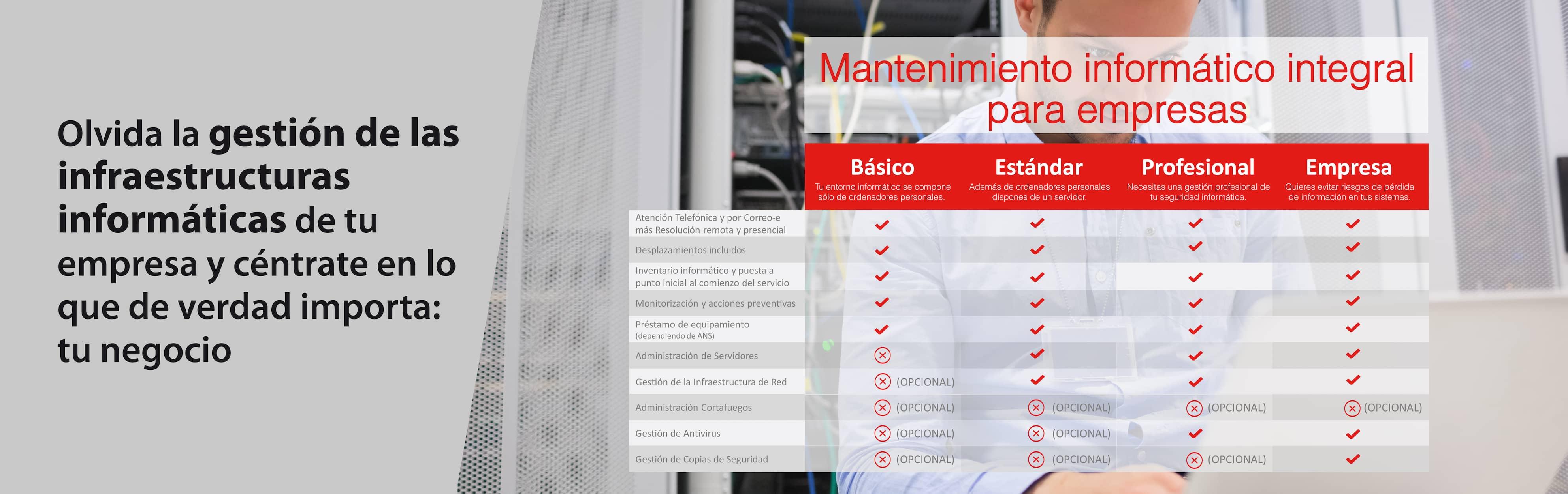202001 bannerWEB contratos mantenimiento informatico - Inicio