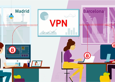 Conecta entre si las sedes de una empresa de forma fácil y segura