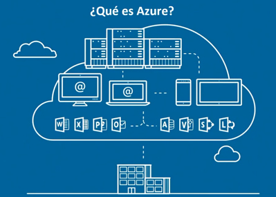 GESCOM Azure Backup