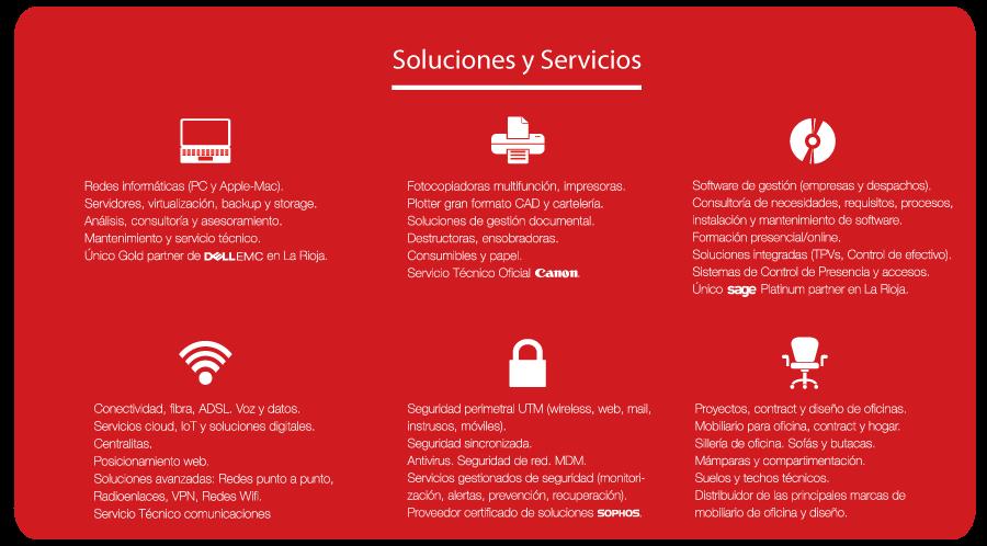 servicios soluciones gp ok 1 - Quienes somos
